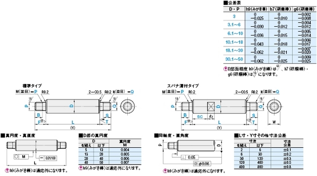 06_Misumi_order_shaft.jpg